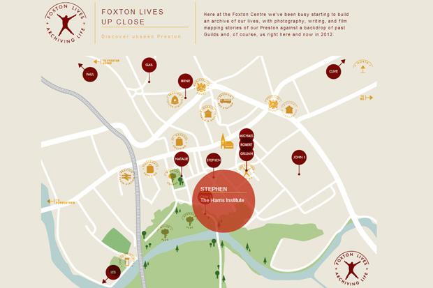 website-foxtons